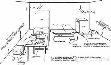 雷击浪涌标准IEC61000-4-5