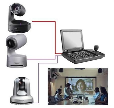 松下会议平台控制键盘 松下高清视频会议摄像机SDI可视化控制键盘