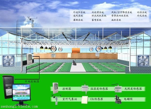 大棚环境监测系统,温室大棚环境温湿度监测应用