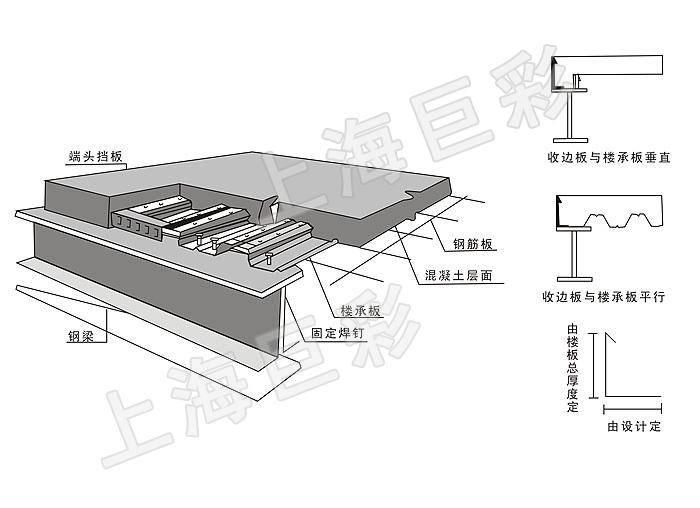 楼承板安装现场图片-上海巨彩钢结构有限公司