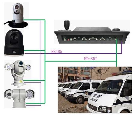 尼科8寸VGA/HDMI/SDI/输入高清车载摄像机控制键盘