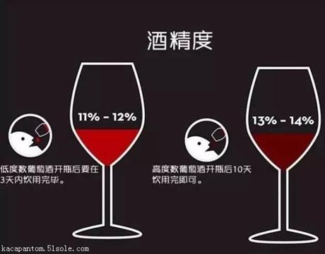 法国葡萄酒佛山备案代理