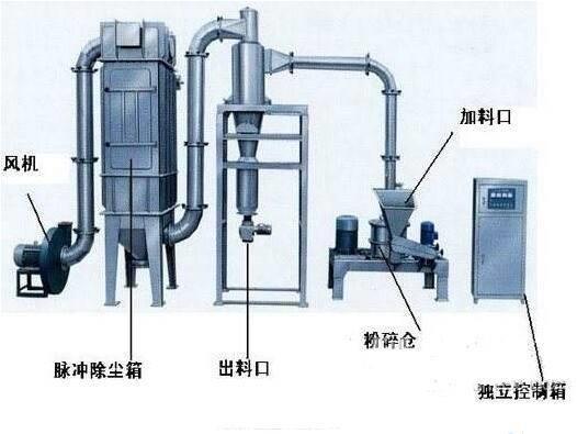 饲料粉碎机 磨粉机 郑州市共驰机械设备涡轮粉碎机/万能粉碎机