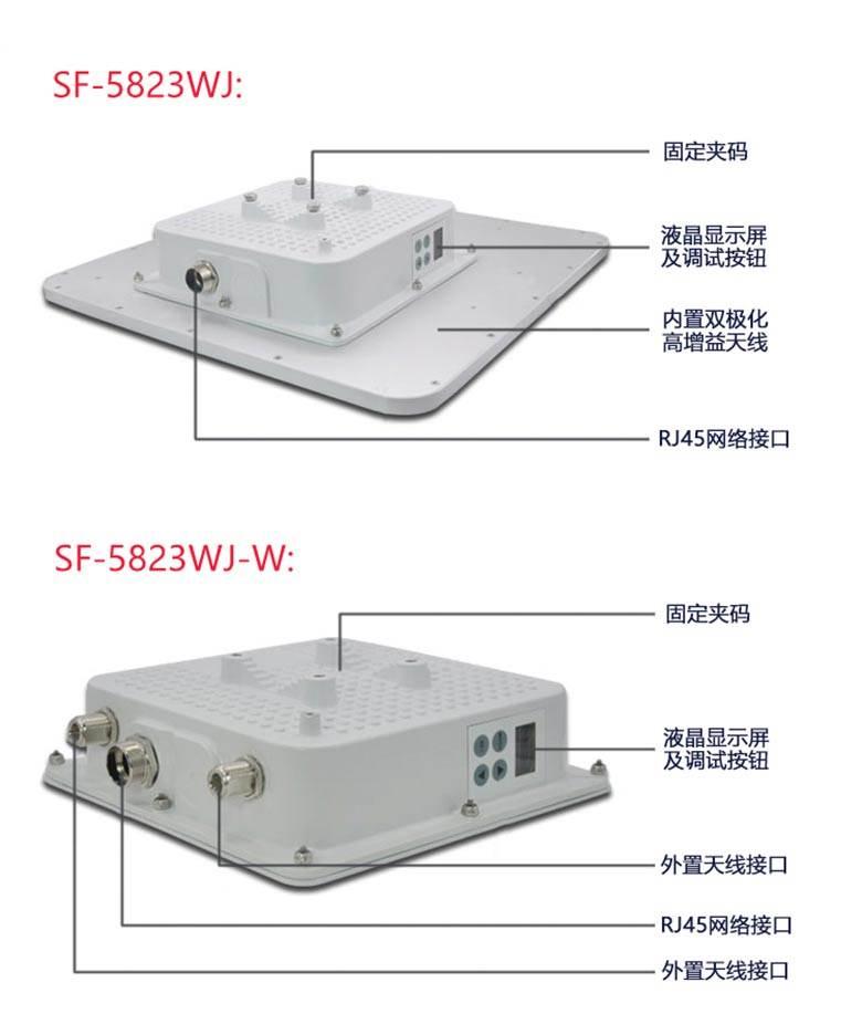 100公里无线监控网桥无线传输设备海岛无线监控解决方案无线AP