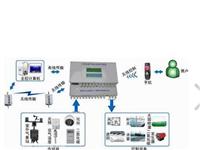 智能灌溉控制系統