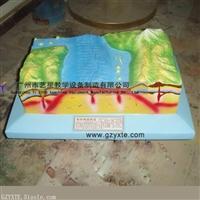 厂家直供18种地质地貌 地理园模型 地震科普模型 板块构造地貌模