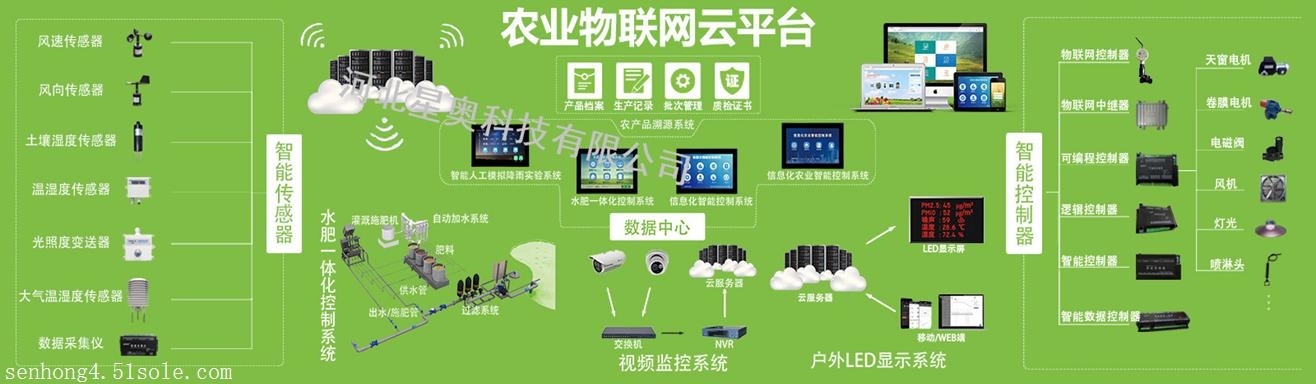 山东智能农业温室大棚环境无线监控系统,星奥农业物联网云平台
