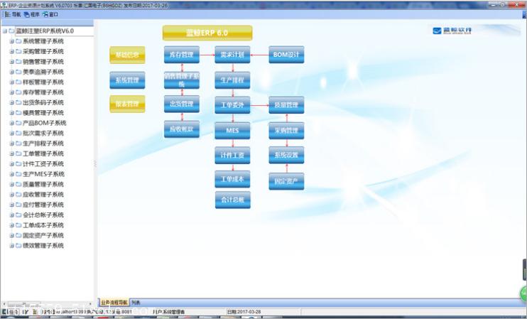 机械ERP 非标设备ERP 自动化ERP 质量追溯 生产进度追踪 MES