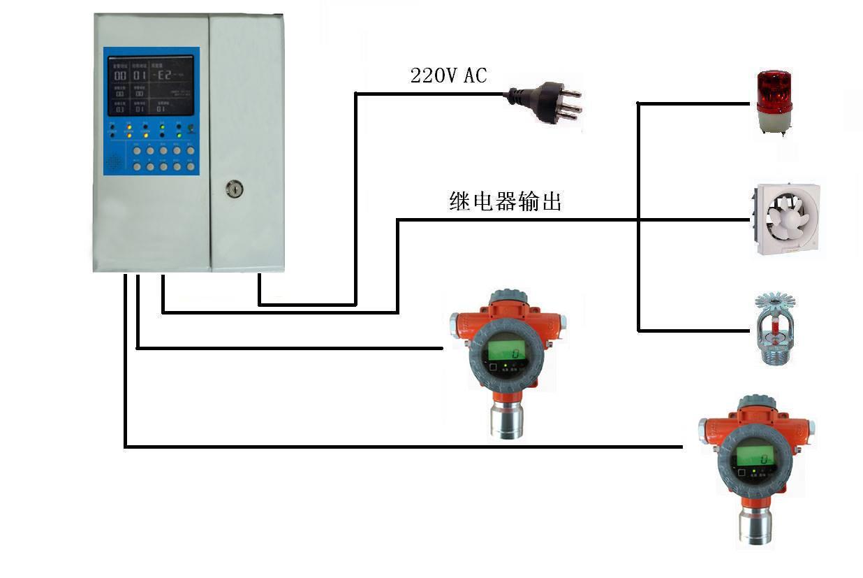 应急氨气检测仪