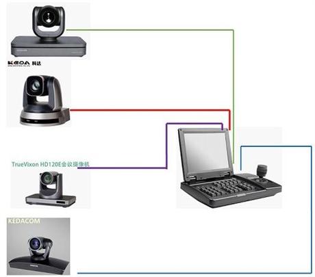 派尼珂8寸屏SDI可视化视频会议控制键盘