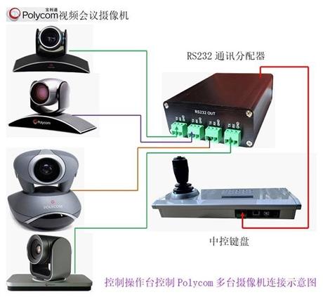 宝利通会议平台键盘 广州宝利通Polycom视频会议摄像机专用控制键