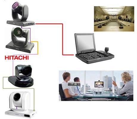 日立会议摄像机键盘 日立高清视频会议摄像机SDI可视化控制键盘