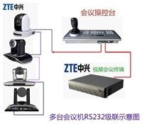 中兴视频会议键盘 中兴V220BF视频会议摄像机专用控制键盘