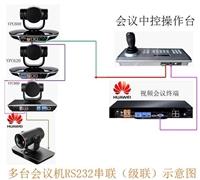 华为视频会议键盘 华为VPC600视频会议摄像机专用控制器