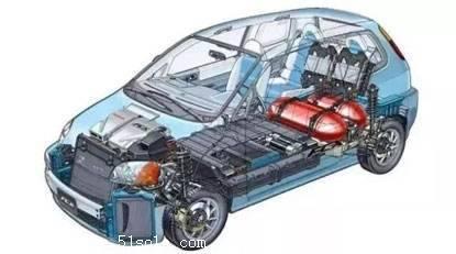 英国科研测试用汽车进口条件满足免3C认证吗