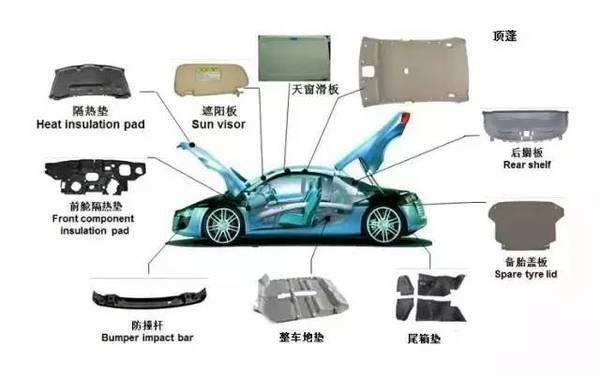 英国科研测试用汽车进口外包服务|优化供应链进口方案