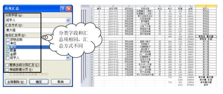 Excel培训技巧中的数据统计使用分类汇总太方便了