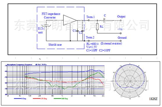 9750超心型咪芯,单指向背极式单体咪头
