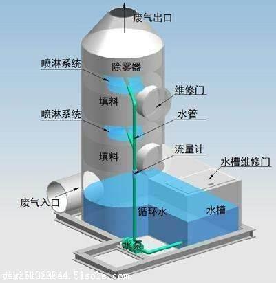 宁波冷风机  车间  工厂安装冷风机的效果