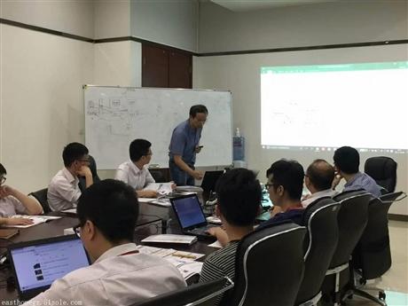 PMP培训之PMP项目管理的三条主线
