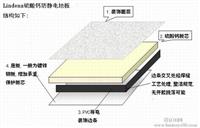 郑州沈飞地板厂家售,国标非标板抗静电