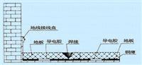 供应天津防静电地板厂家,直销材质选择颜色咨询
