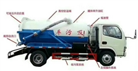 三轮吸粪车的工作原理、功能和优势