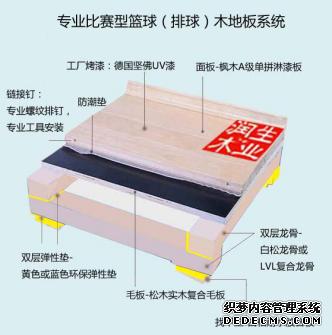 实木体育地板生产厂家 体育实木地板