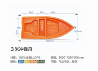 供应四川塑料船渔船