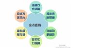 青岛济南烟台潍坊区块链开钱包开发