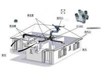 湛江店鋪通風系統設計