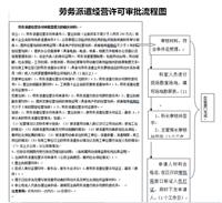 石家庄藁城代办年检呼叫中心增值电信什么程序,增值电信的价