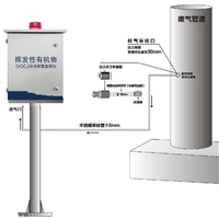化工厂VOC在线监测系统,厂界VOC实时监控设备厂家直销