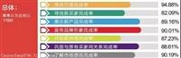 2019中国美容博览会/上海CBE美博会/聚焦全球第一美容展