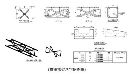 湖北格栅拱架八字筋成型机生产线