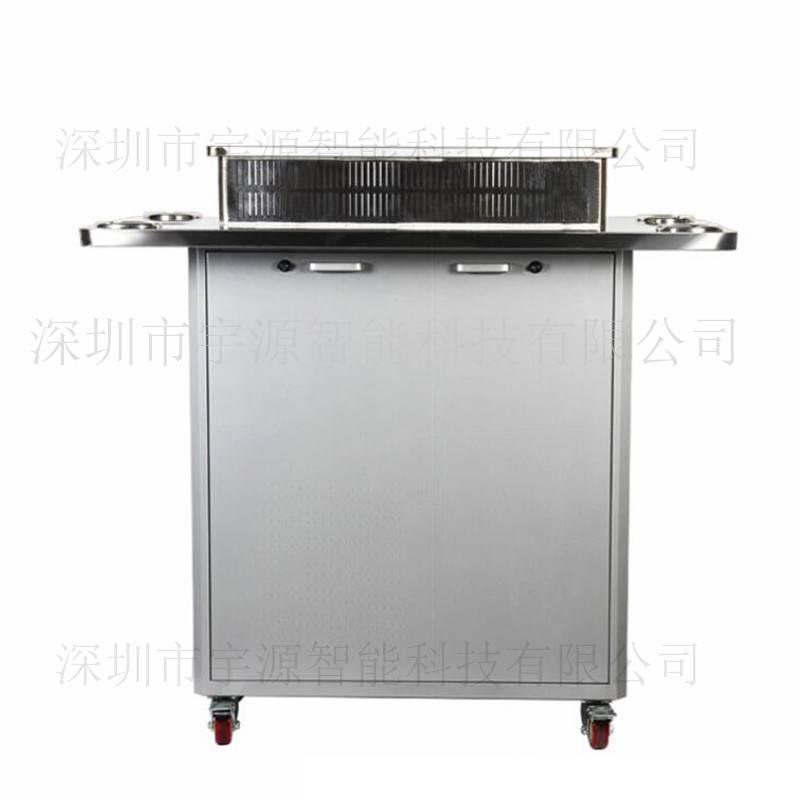 供应商场控烟房区专用空气净化机