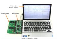 SIGLEAD NAND Flash Analyzer测试解决方案-深圳锐测电子授权代理