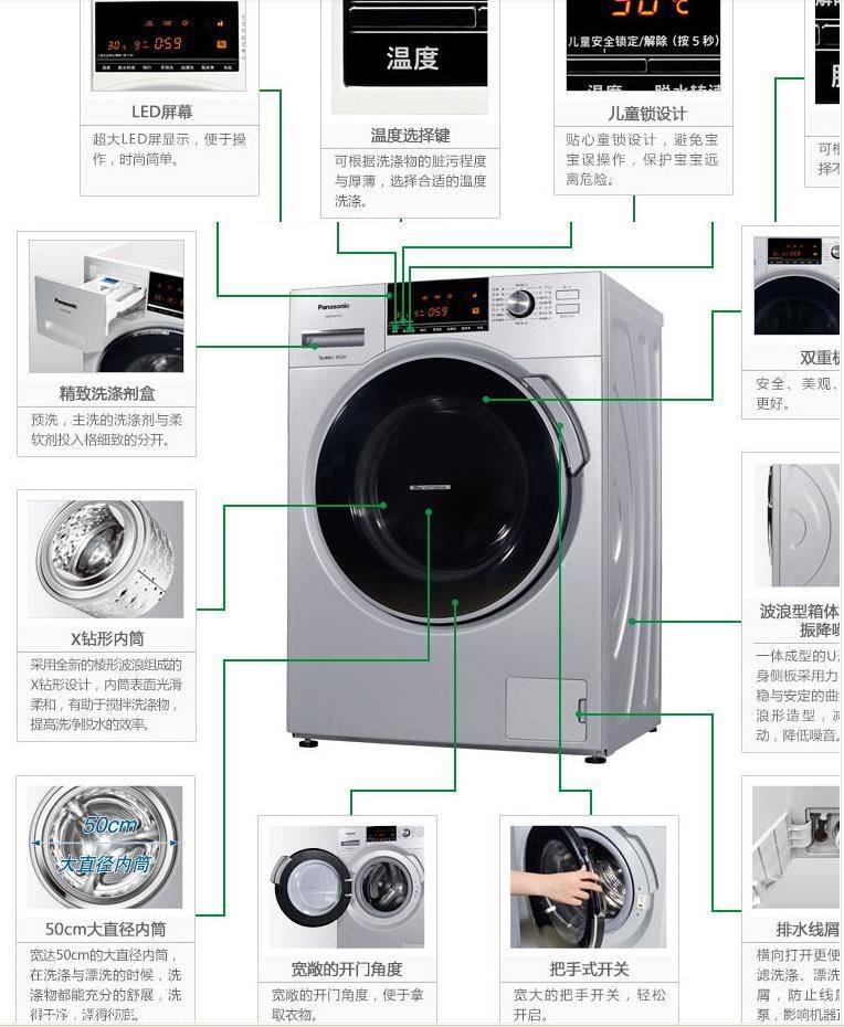 三洋洗衣机维修合肥维修电话