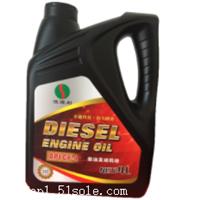 工业润滑油使用常识