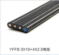 进口PLANOFLEX电缆