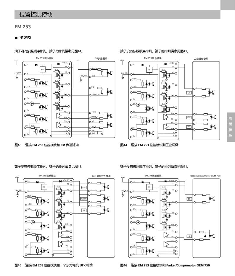 6ES72882DE160AA0 S7-200 SMART,EM DE16,数字量输入模块,16 x 24 V DC 输入   6ES72882DR080AA0 S7-200 SMART,EM DR08,数字量输出模块,8 x 继电器输出   6ES72882DT080AA0 S7-200 SMART,EM DT08,数字量输出模块,8 x 24 V DC 输出   6ES72882QR160AA0 S7-200 SMART,EM QR16,数字量输出模块,16 x 继电器输出   6ES72882