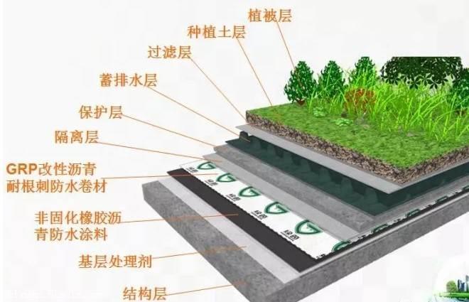 墙贴画 立体_立体植物墙_植物墙 垂直绿化技术 绿化墙设