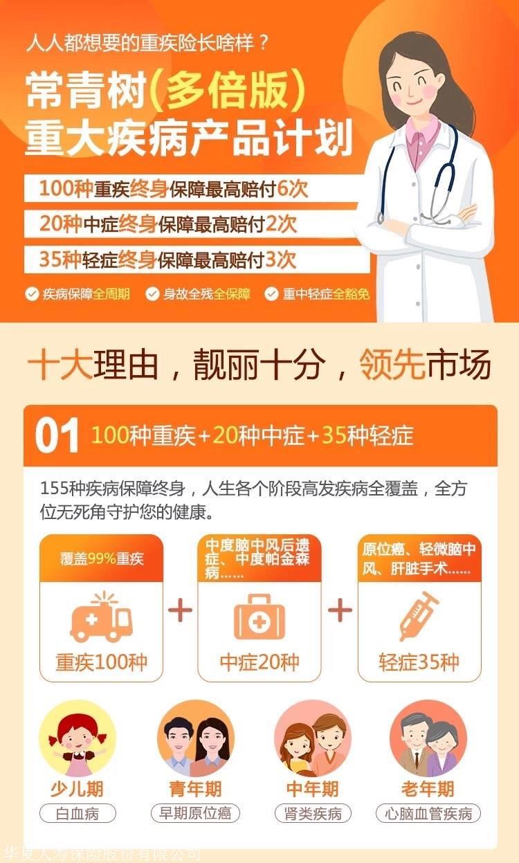 华夏人寿常春藤多倍版重疾险多少钱好不好有什么优缺点