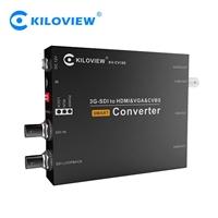 千視CV180 SDI轉HDMI/VGA/CVBS轉換器