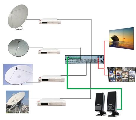 电视台标监视画面分割器 32路电视节目监测主机NK-HD32FH