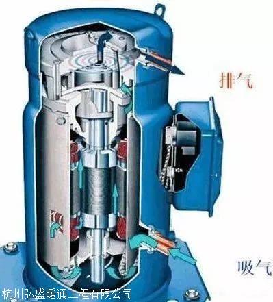 中央空调五种压缩机故障分析(图3)