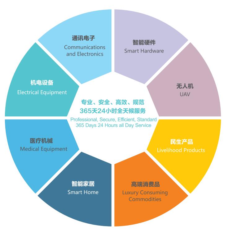 朗华供应链服务平台