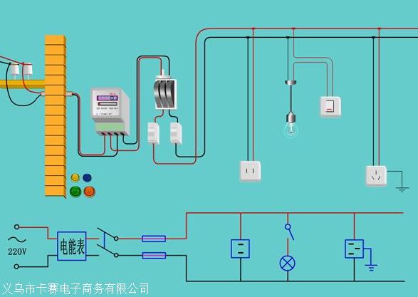 浦江家庭电路安装布线 浦江厂房电路安装