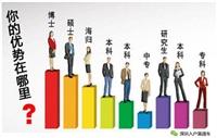 2020年深圳入戶積分要多少原來這么簡單