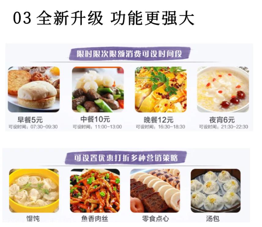 佛山税务局微信订餐系统